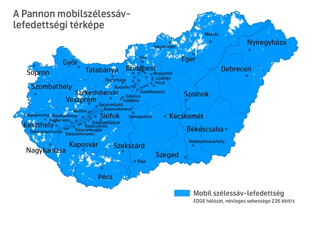 pannon_coverage_edge_hungary