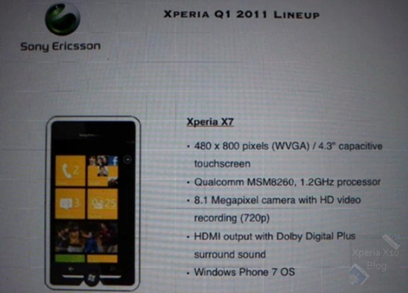 Xperia X7