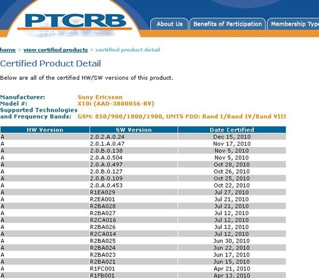 PTCRB_x10