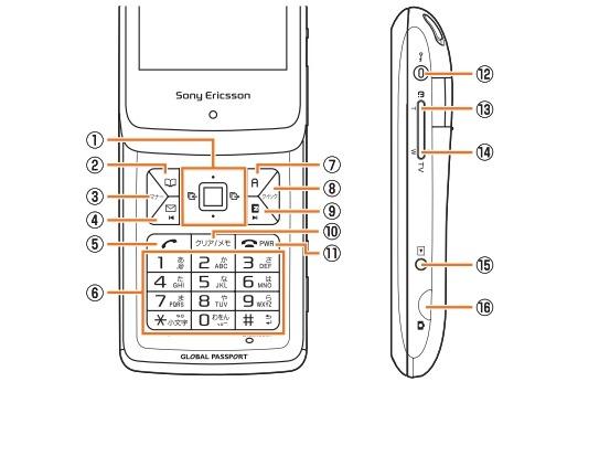 Sony Ericsson S006 FCC