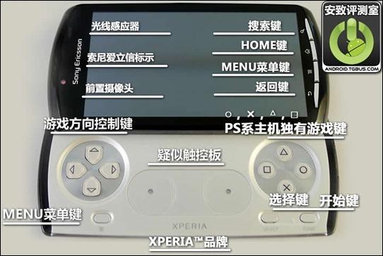 Sony Ericsson Xperia Play Zeus Z1 PlayStation Phone 04