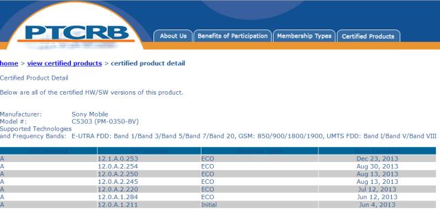 Sony-Xperia-SP_12.1.A.0.253-640x322